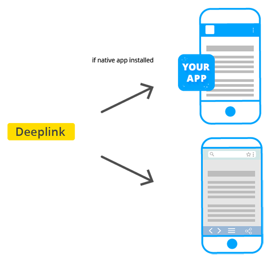deeplink_deeplink-browser-app.png
