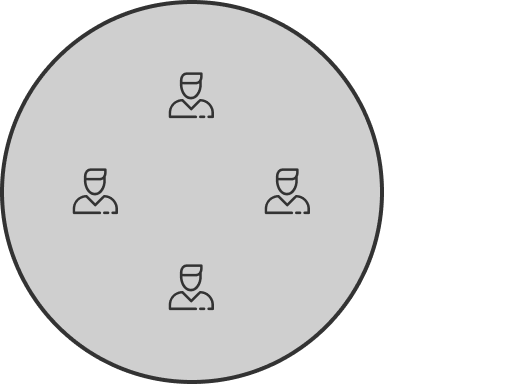 Internal_Manual_Group.png
