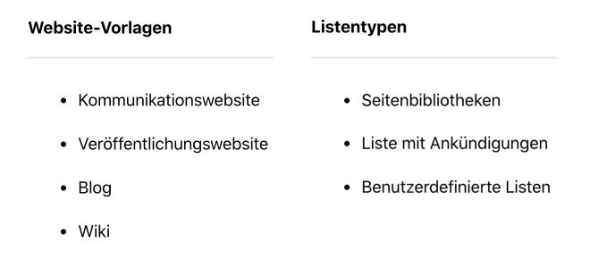Unterstu_tzte_Sharepoint-Websites_und_-Listentypen.png